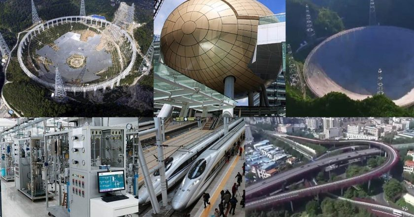 China Technological Breakthroughs: Should the World be elated or concerned?
